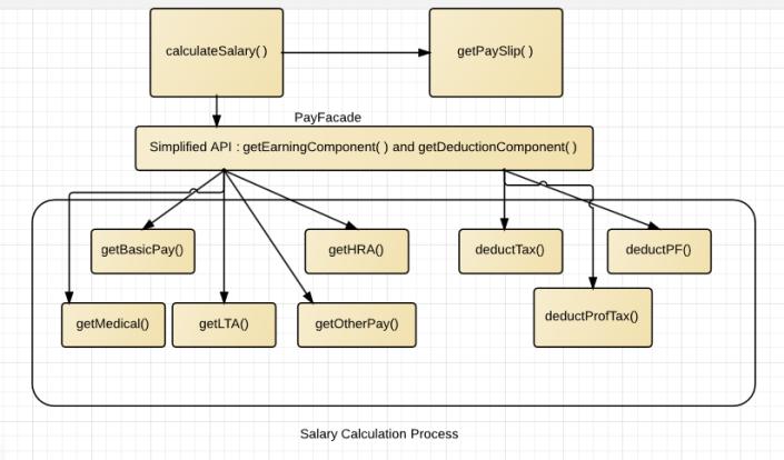 simple_salary